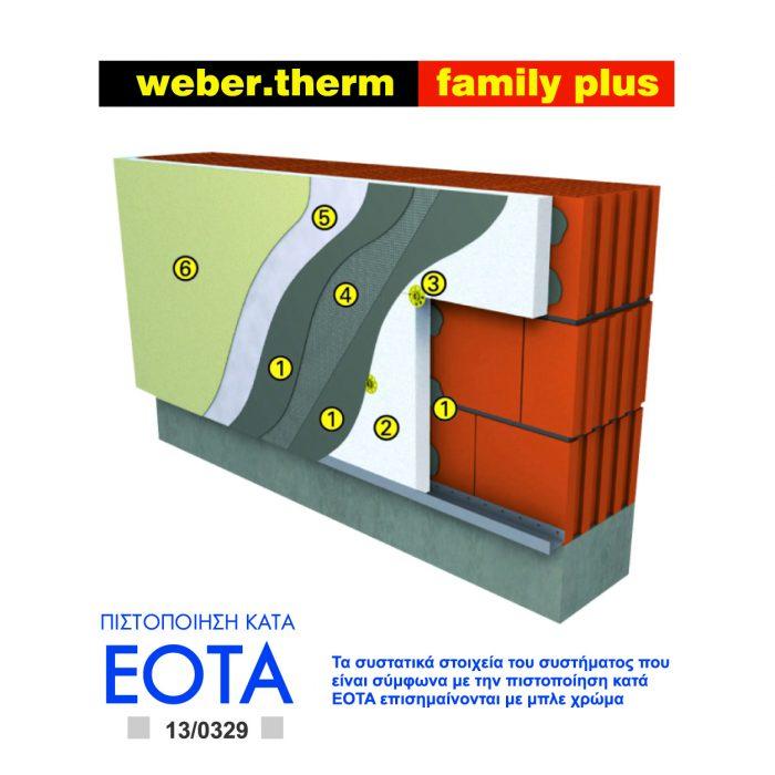Weber System Family Plus